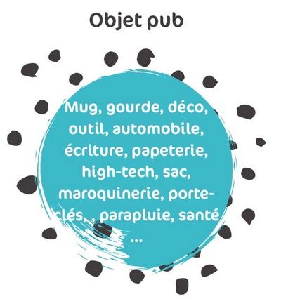 Objets pub